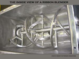 how a blender looks