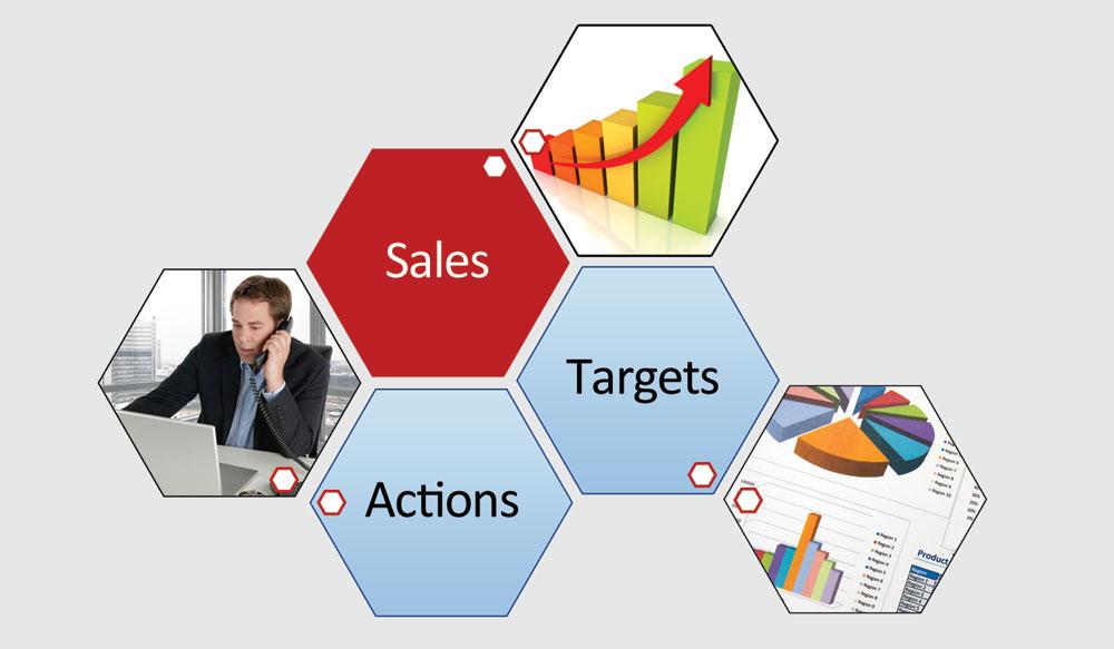 salesmanagement3