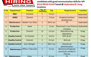 Multiple Openings for Freshers & Experienced in Production / QC / R&D / AR&D / Maintenance – Bulk Drug Plant @ Hyderabad & Vizag