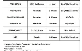 MAHALAKSHMI LABORATORIES – Walk-In Interviews for Production, QA, Warehouse, Maintenance, R&D on 16th to 19th June' 2021