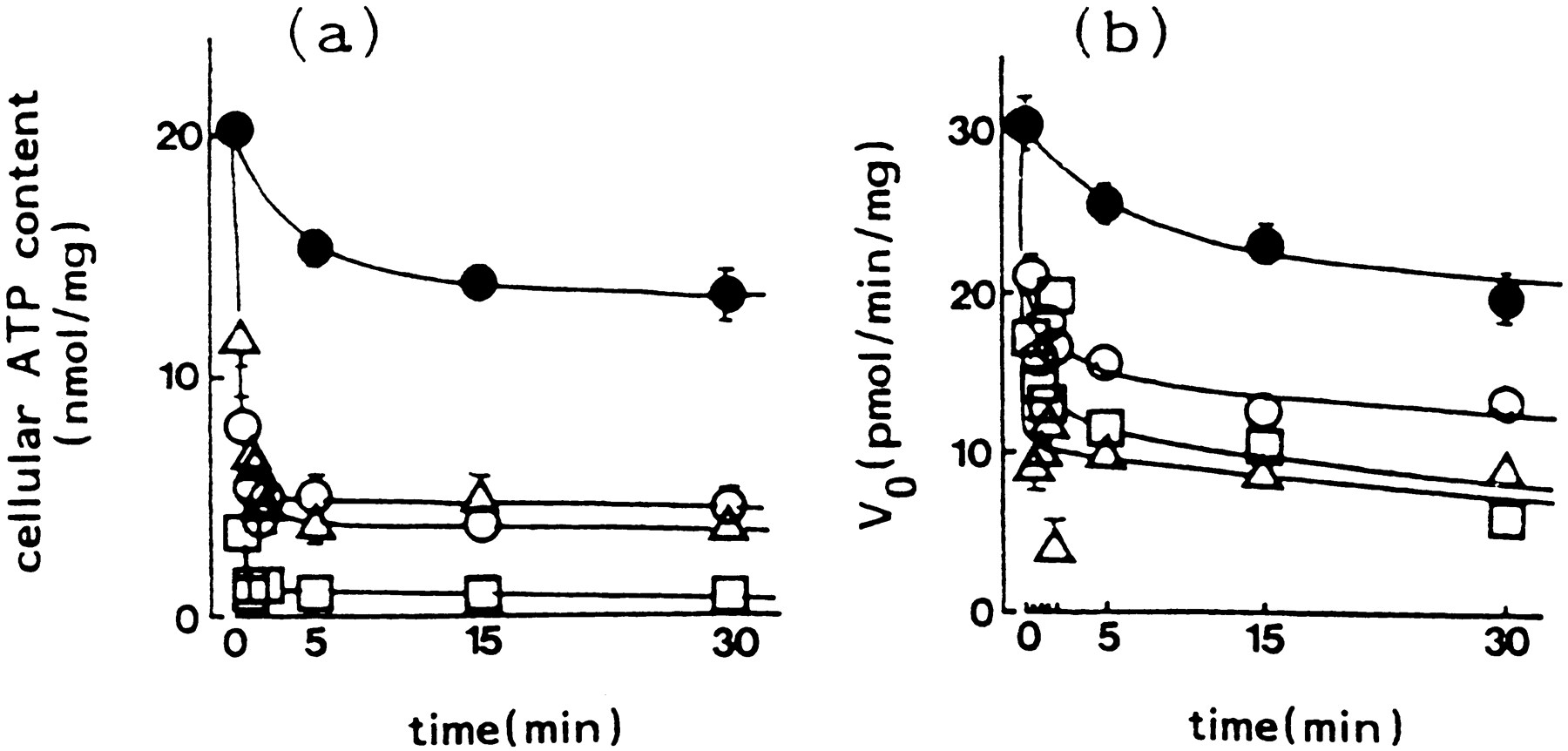 Prediction Of Pharmacokinetic Alterations Caused By Drug