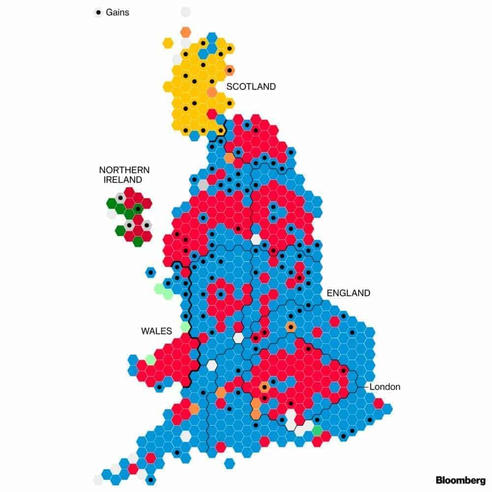 UK General Election 2019