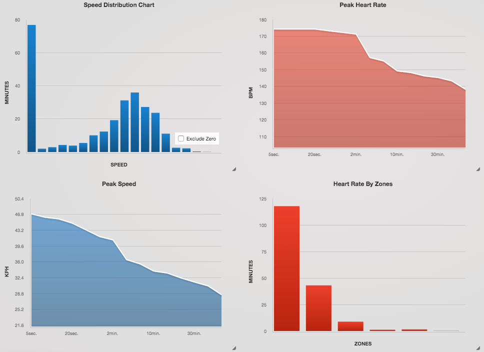 Misc charts.png