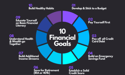 7 financial goals every woman should set in their 30s