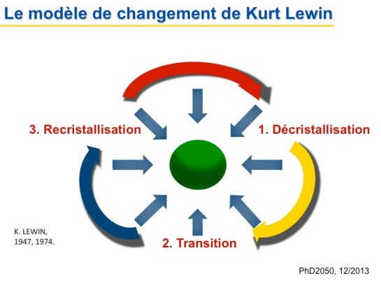 PhD2050_Lewin_2013-12-31