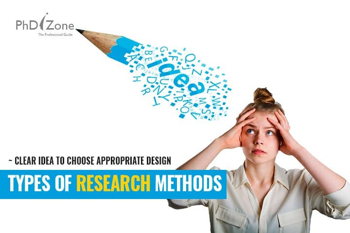 different research methods types