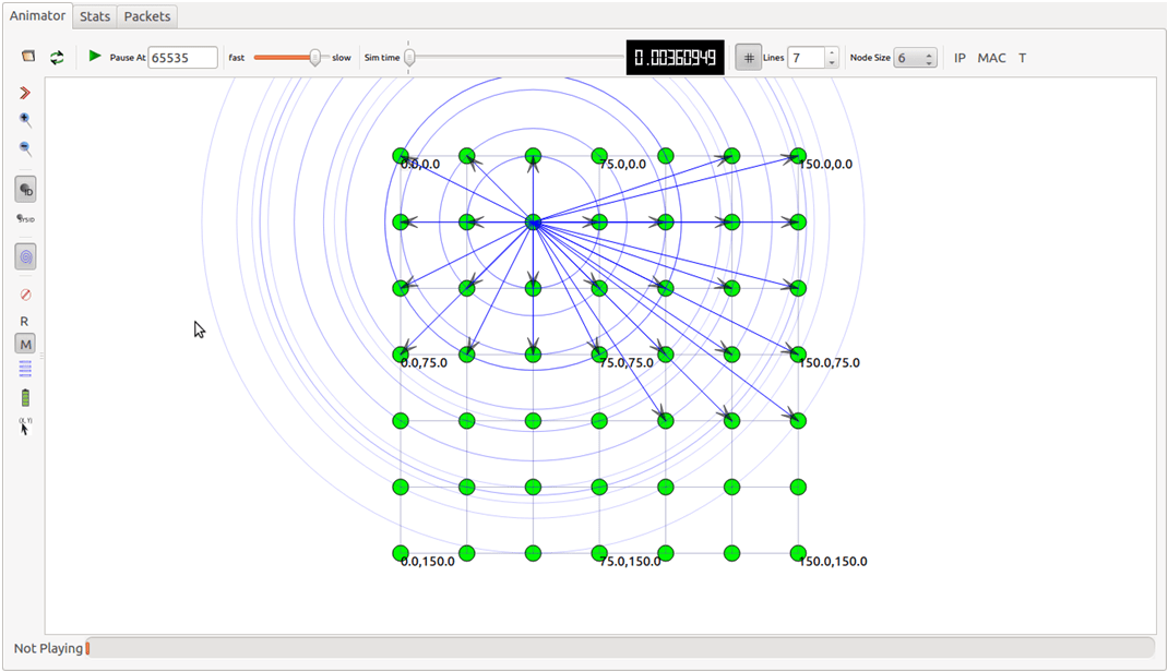 PhD Projects in Network Simulation