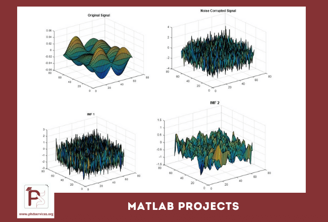 Buy PhD Projects in Matlab simulation online