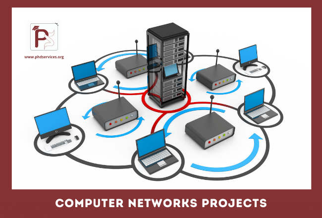 Buy PhD Projects in Computer Networks