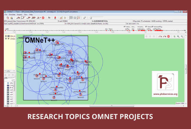 Innovative PhD Research Topics in Omnet