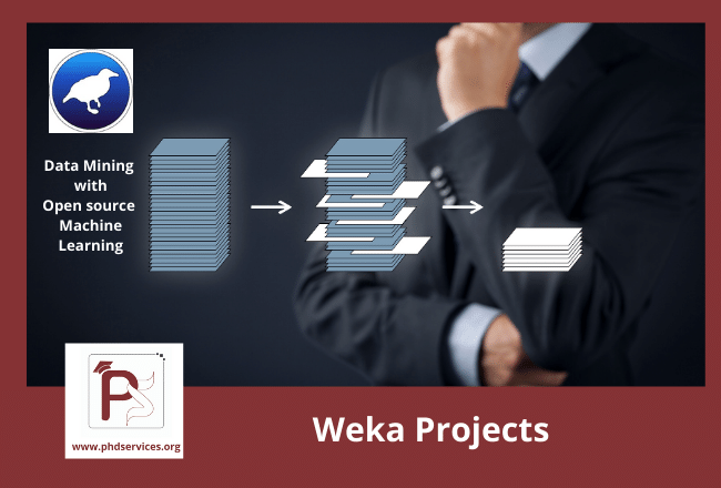 Implementing Research PhD Projects in Weka for Research scholars