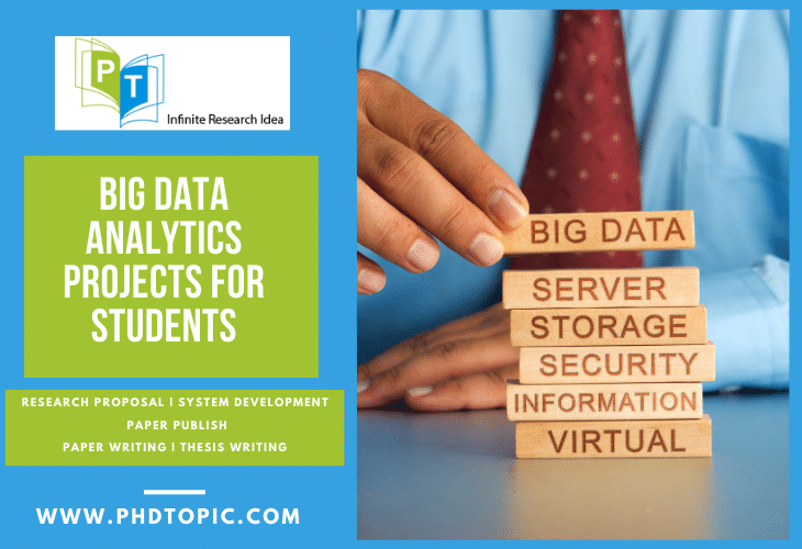 Buy Big Data Analytics Projects for Students Online