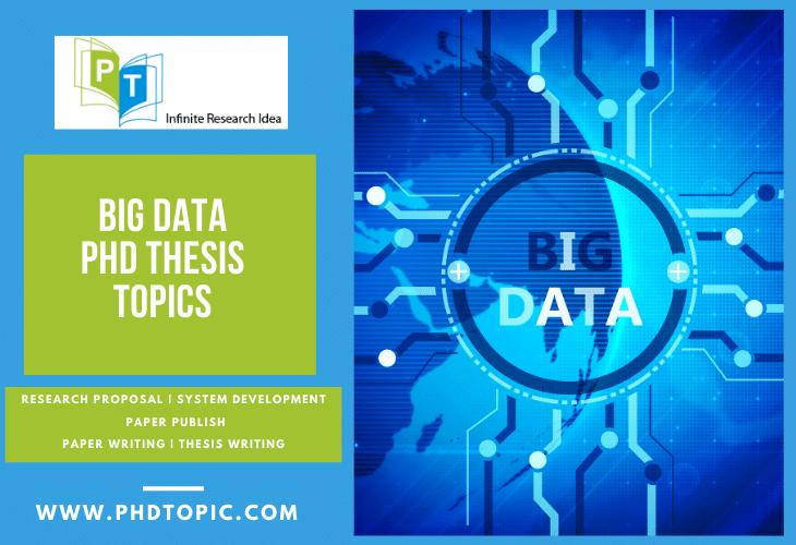 Trending Big Data Thesis Topics Online