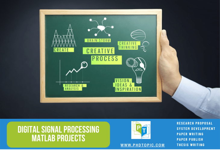 Buy Digital Signal Processing Matlab Projects Online