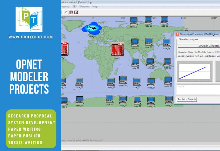 Opnet Modeler Projects Online Help
