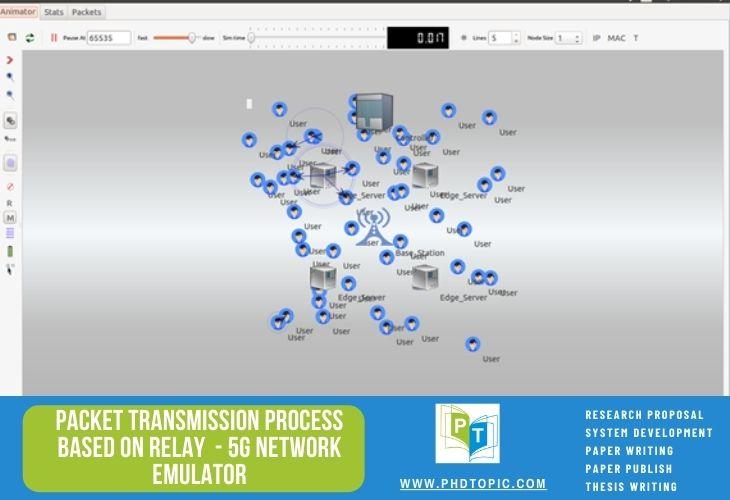 Packet Transmission Process Based On Relay 5G Network Emulator