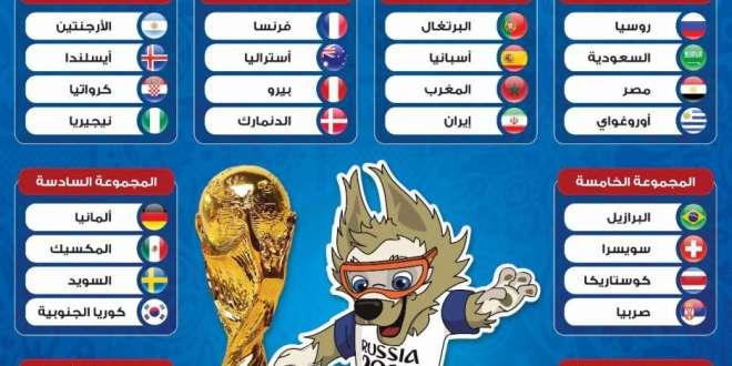جدول مباريات كأس العالم 2018 فيلادلفيا نيوز