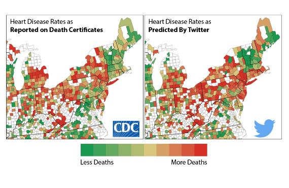 CDC Health Data vs. Twitter Prediction of AHD
