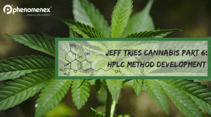 Jeff Tries Cannabis Part 6: HPLC Method Development