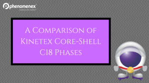 A Comparison of Various Core-Shell C18 Phases for Method Development