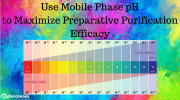 Utilizing Mobile Phase pH to Maximize Preparative Purification Efficacy