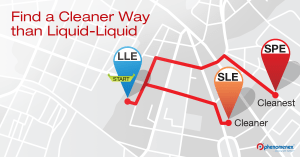Still Using Liquid-Liquid Extraction? There's Now a CLEANER Way