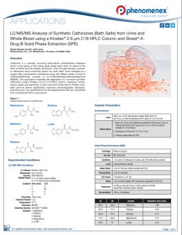 bath salts analysis