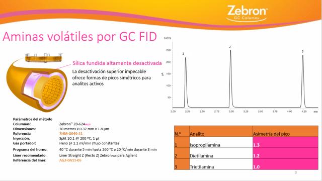 columnas de cromatografía de gases