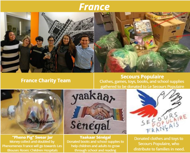 Philanthropy events and efforts held by the Phenomenex France office