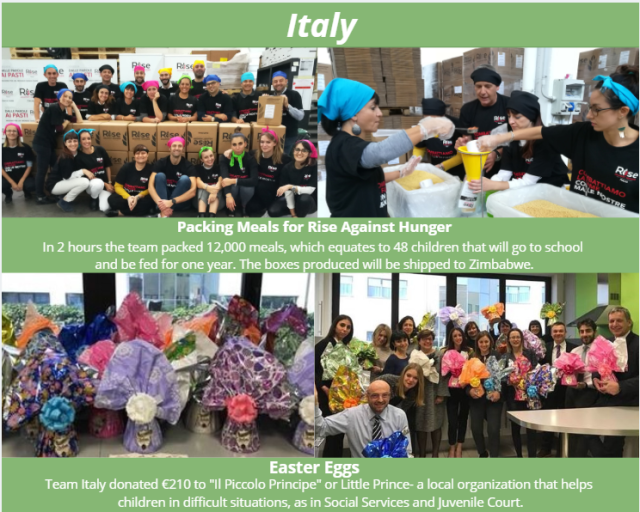 Philanthropy efforts and events held by the Phenomenex Italy office in 2018