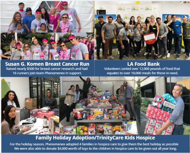 2018 Philanthropy events and efforts held by the Phenomenex headquarters in the U.S.