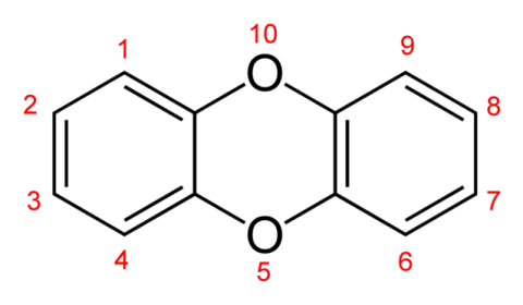 Persistent organic pollutants example with the structure of PolyChlorinated Dibenzo Dioxins (PCDDs)