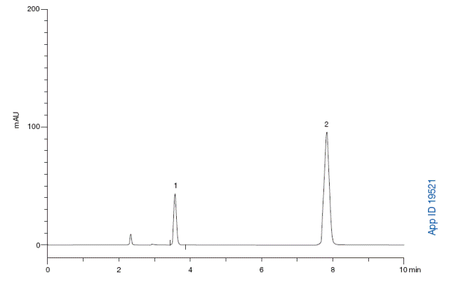 Ensayo USP para propranolol usando una columna L7 250 x 4,6mm.