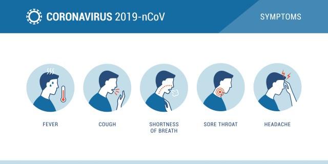 coronavirus COVID-19 Symptoms