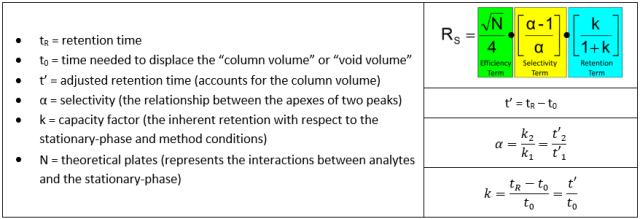 Resolution Fundamentals variables
