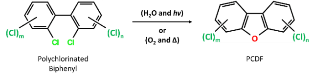 polychlorinated biphenyl and PCDF