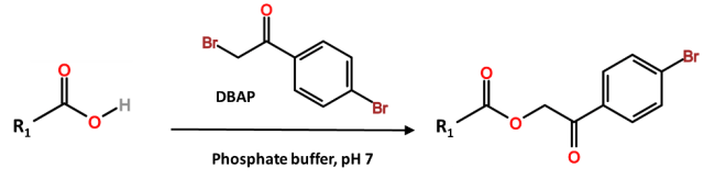 Derivatizing reagents with phosphate buffer