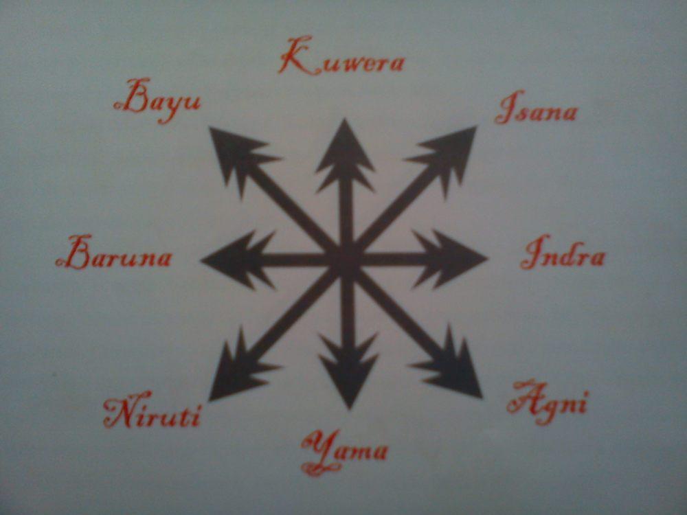 Dewa-Dewi dalam Sistem Pantheon Pada Masa Mataram Kuno (Bagian 2) (6/6)