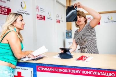 Мобильный флюроограф в Киеве