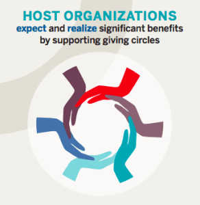 giving circles research