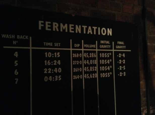 Fermentation Washback schedule