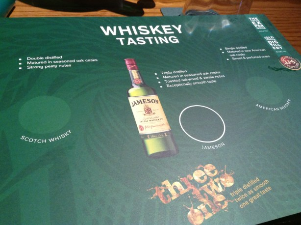 Whiskey Tasting at Jameson