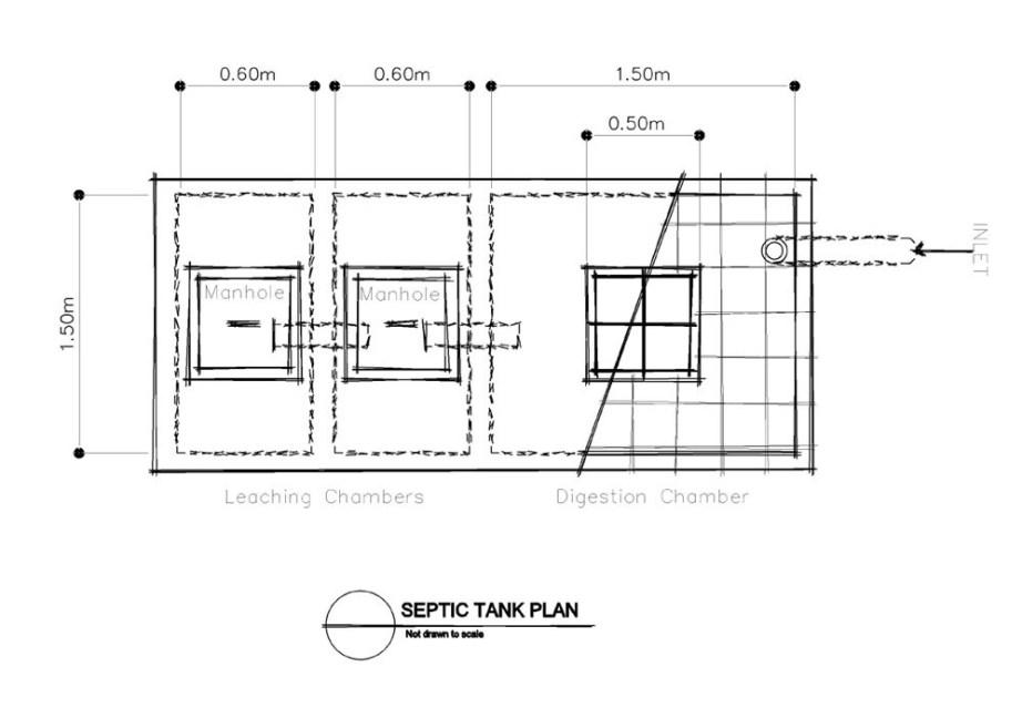 Sample Septic Tank Plan