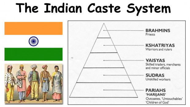 Caste System in India : Jyoti Ba Phule, Gandhi, Ambedkar