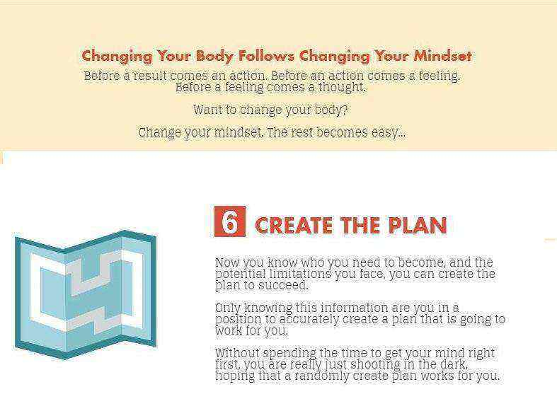 fitness mindset - create the plan