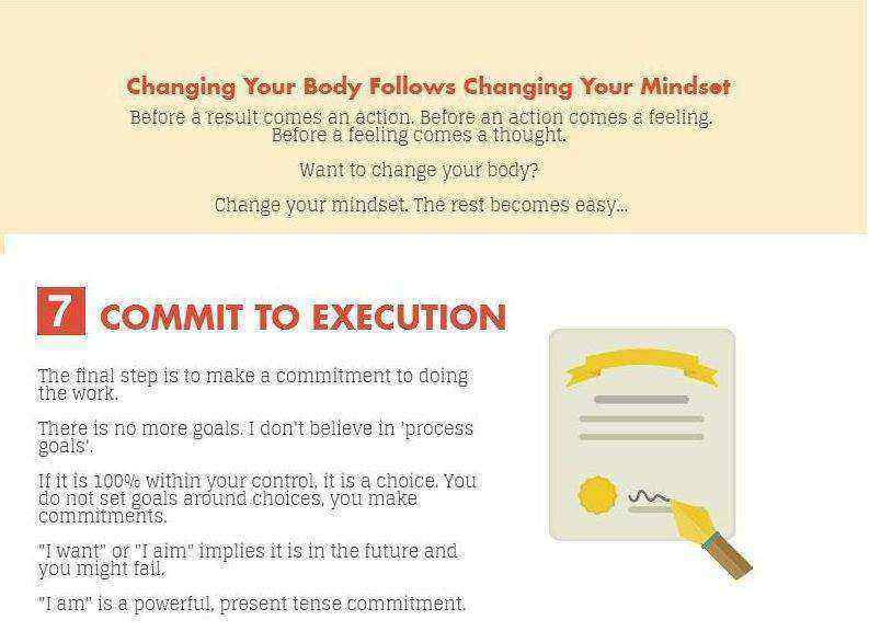 fitness mindset - commit to execution