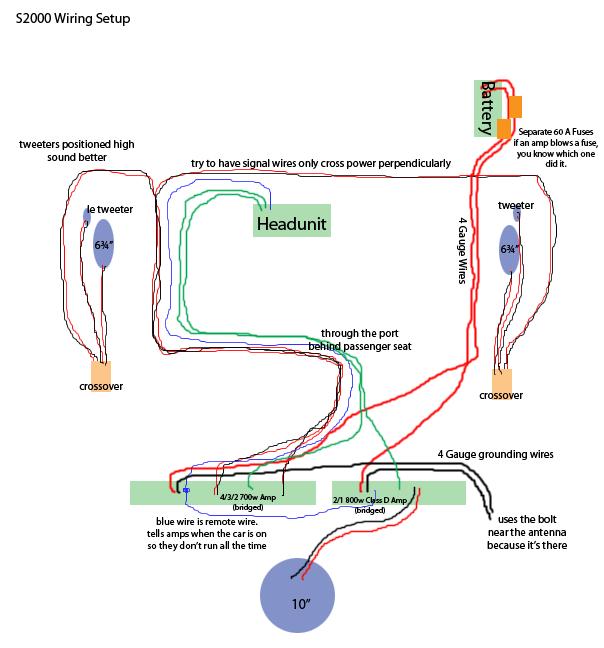 s2000 wiring diagram philihp com rh philihp com honda s2000 wiring diagram igt s2000 wiring diagram