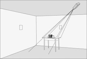 Kräfte der Welt (...), Video Installation, Philipp Gasser