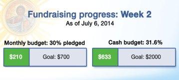Fundraising progress week 2