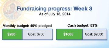 Fundraising progress week 3
